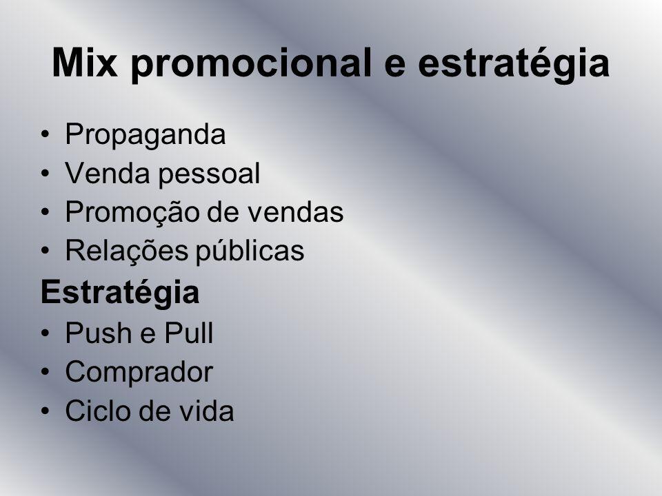 Mix promocional e estratégia