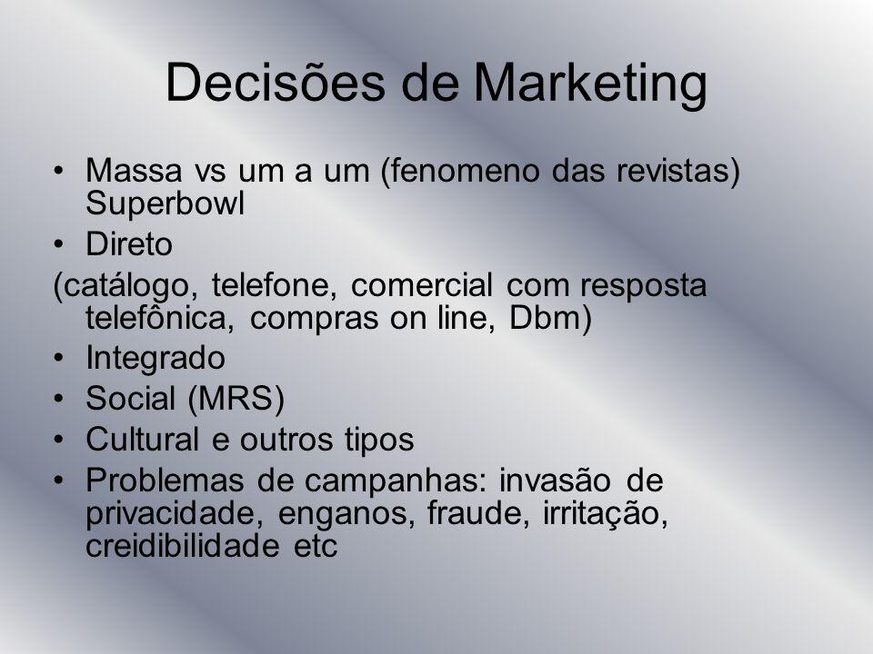 Decisões de Marketing Massa vs um a um (fenomeno das revistas) Superbowl. Direto.
