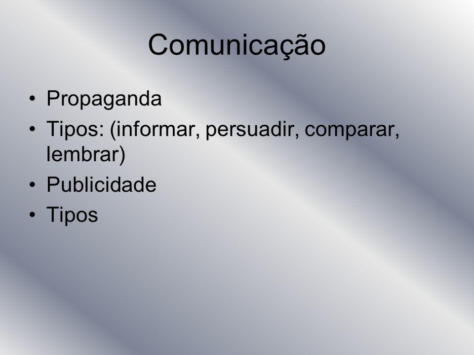 Comunicação Propaganda Tipos: (informar, persuadir, comparar, lembrar)