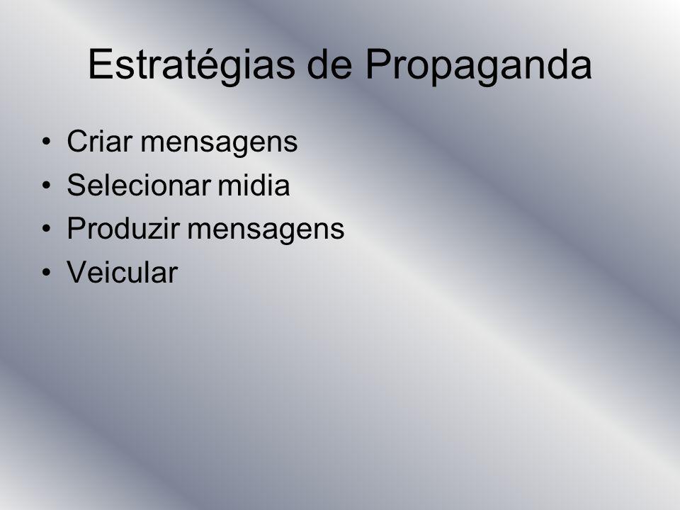 Estratégias de Propaganda
