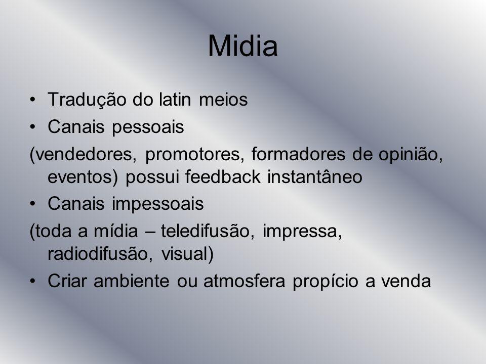 Midia Tradução do latin meios Canais pessoais