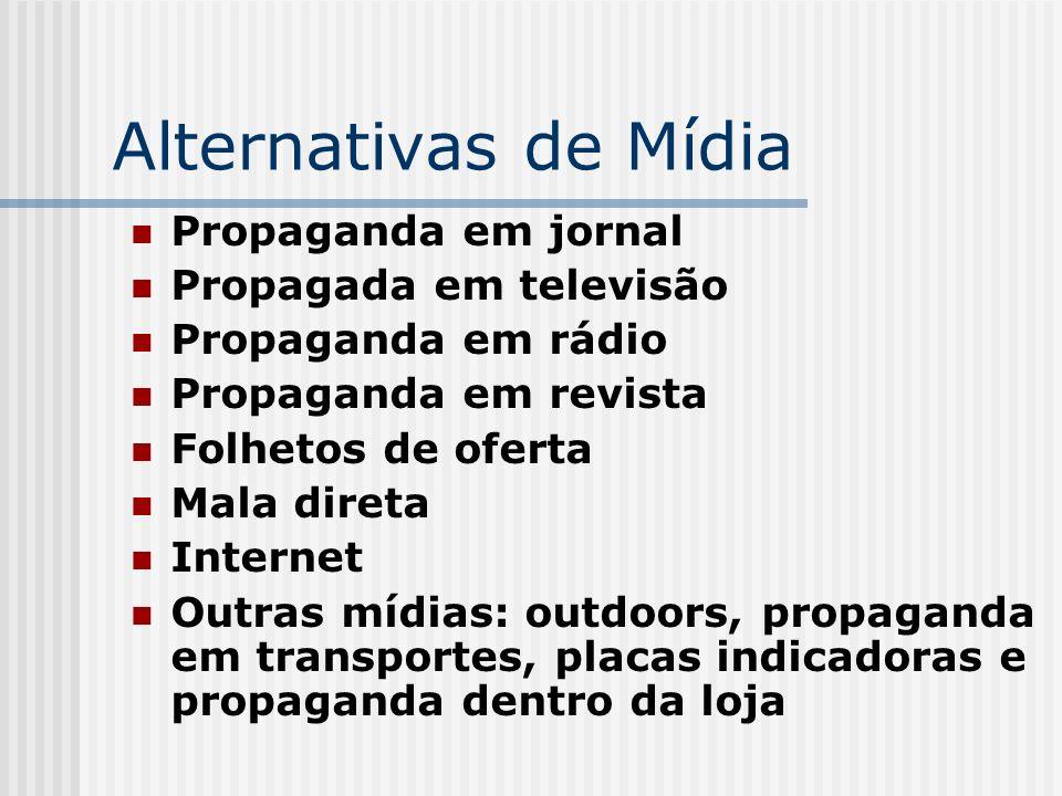 Alternativas de Mídia Propaganda em jornal Propagada em televisão