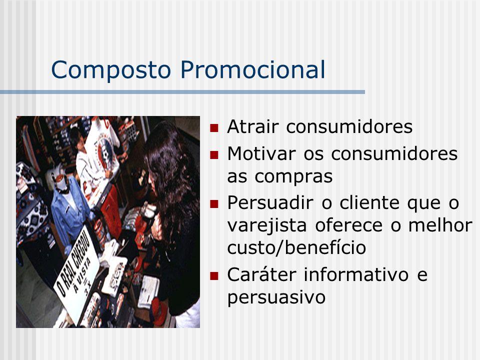 Composto Promocional Atrair consumidores