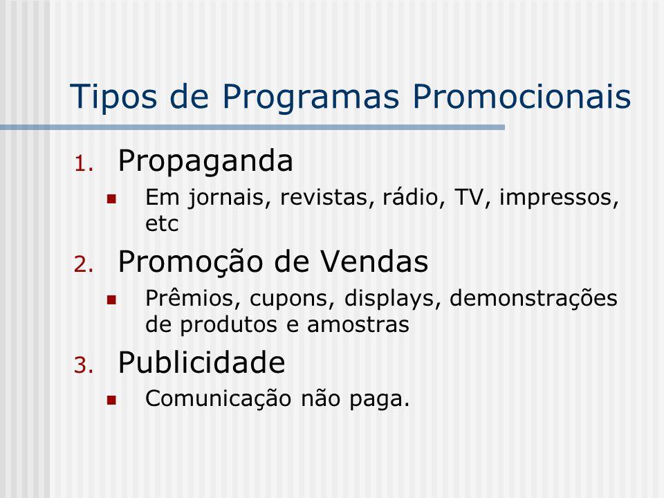 Tipos de Programas Promocionais