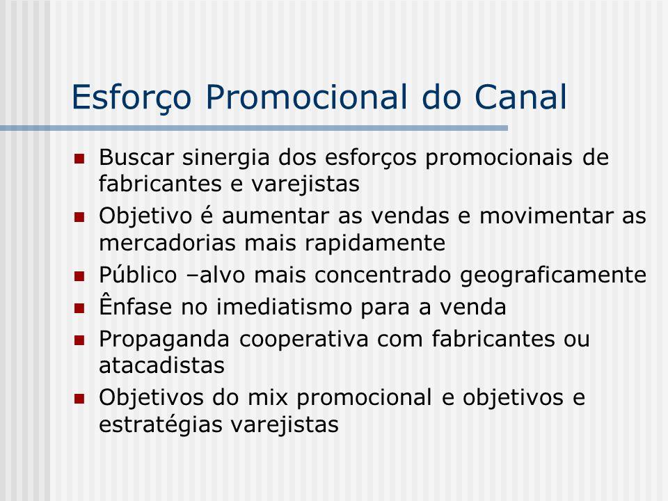 Esforço Promocional do Canal