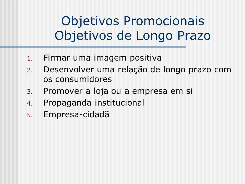Objetivos Promocionais Objetivos de Longo Prazo