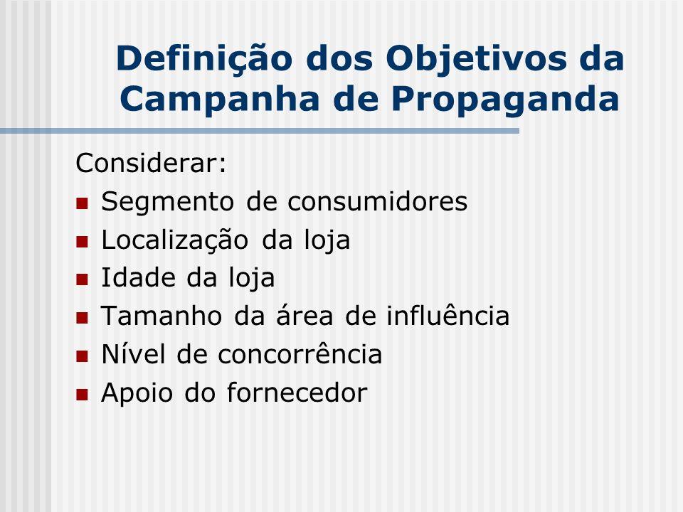 Definição dos Objetivos da Campanha de Propaganda