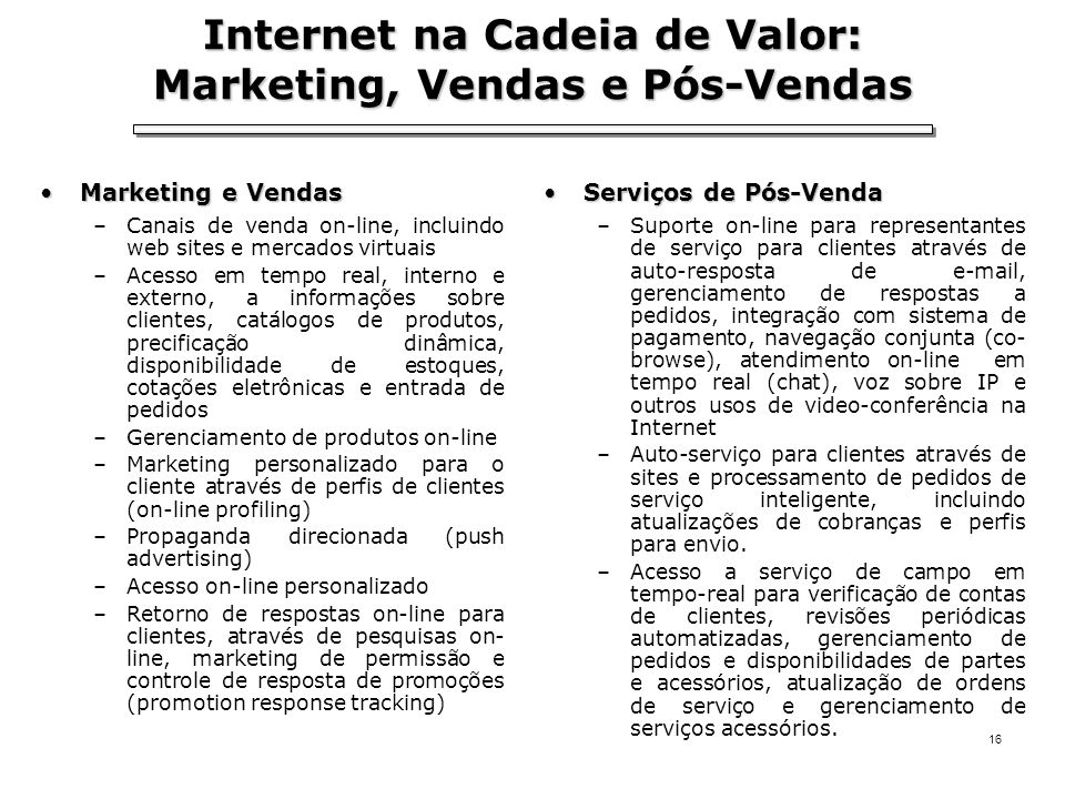 Internet na Cadeia de Valor: Marketing, Vendas e Pós-Vendas