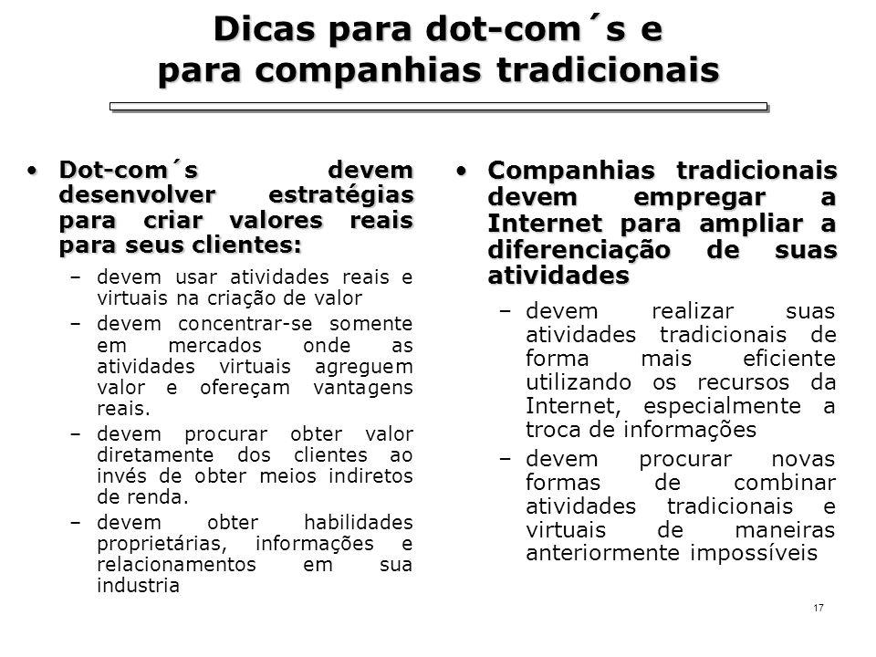 Dicas para dot-com´s e para companhias tradicionais