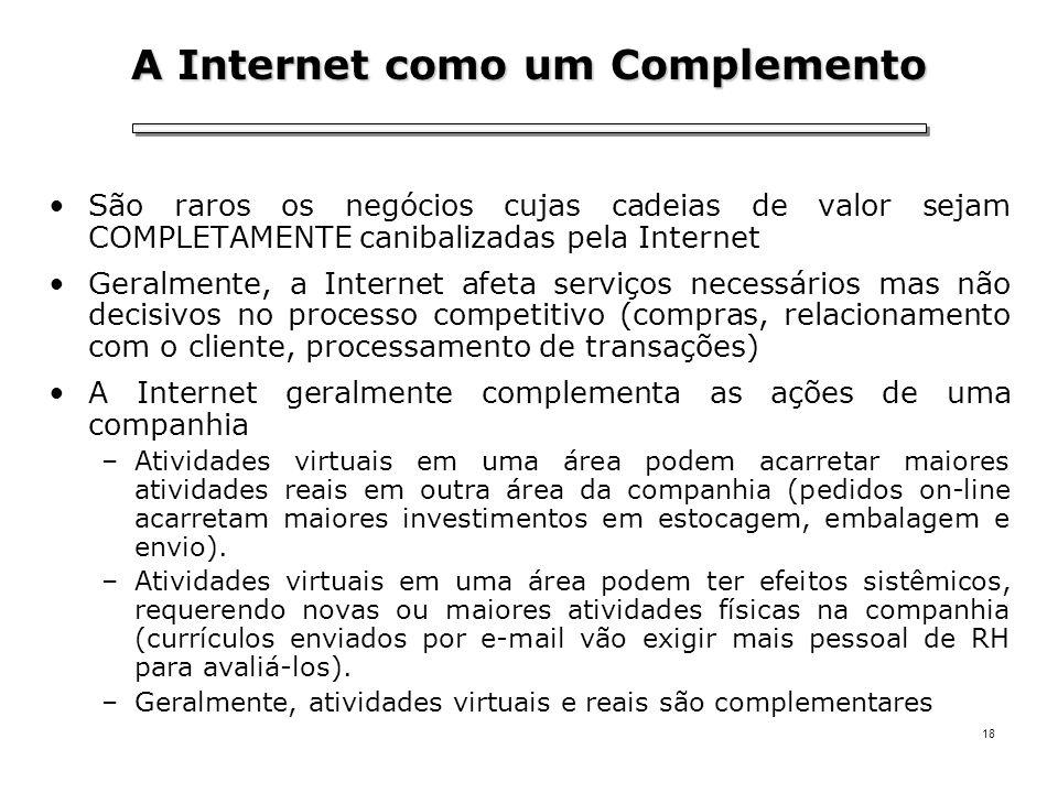A Internet como um Complemento