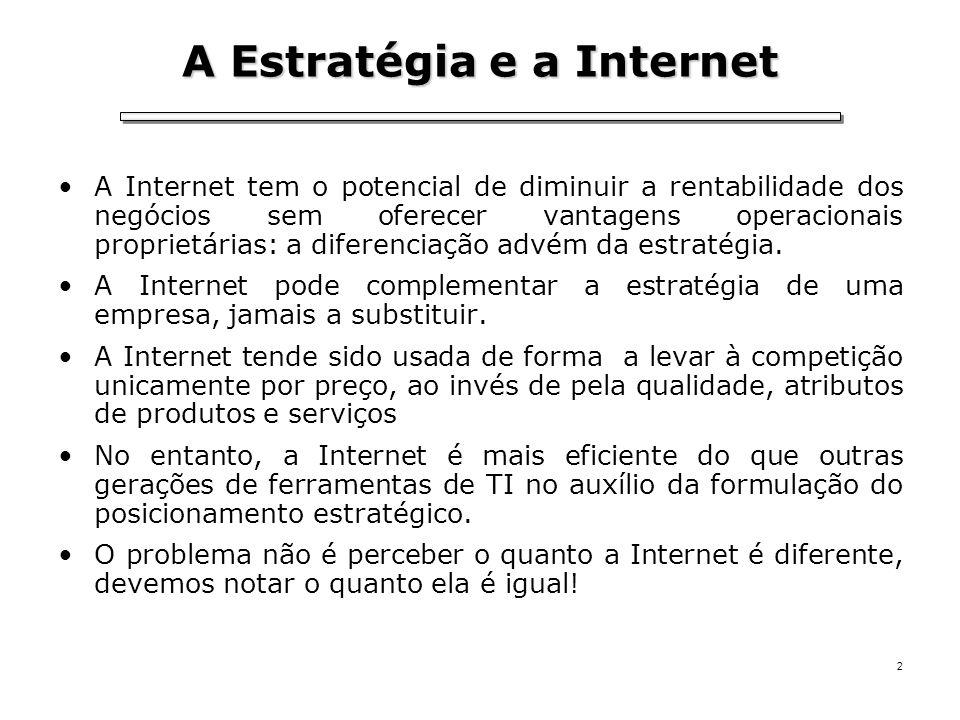 A Estratégia e a Internet
