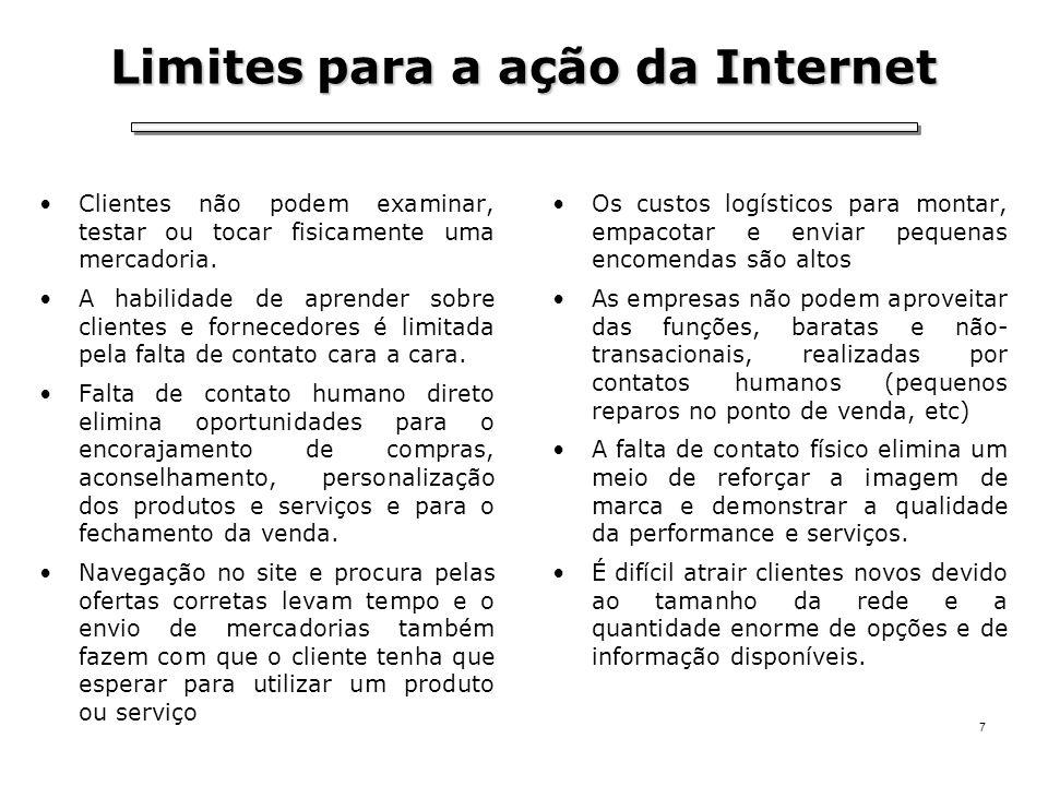 Limites para a ação da Internet