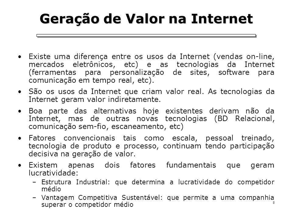 Geração de Valor na Internet