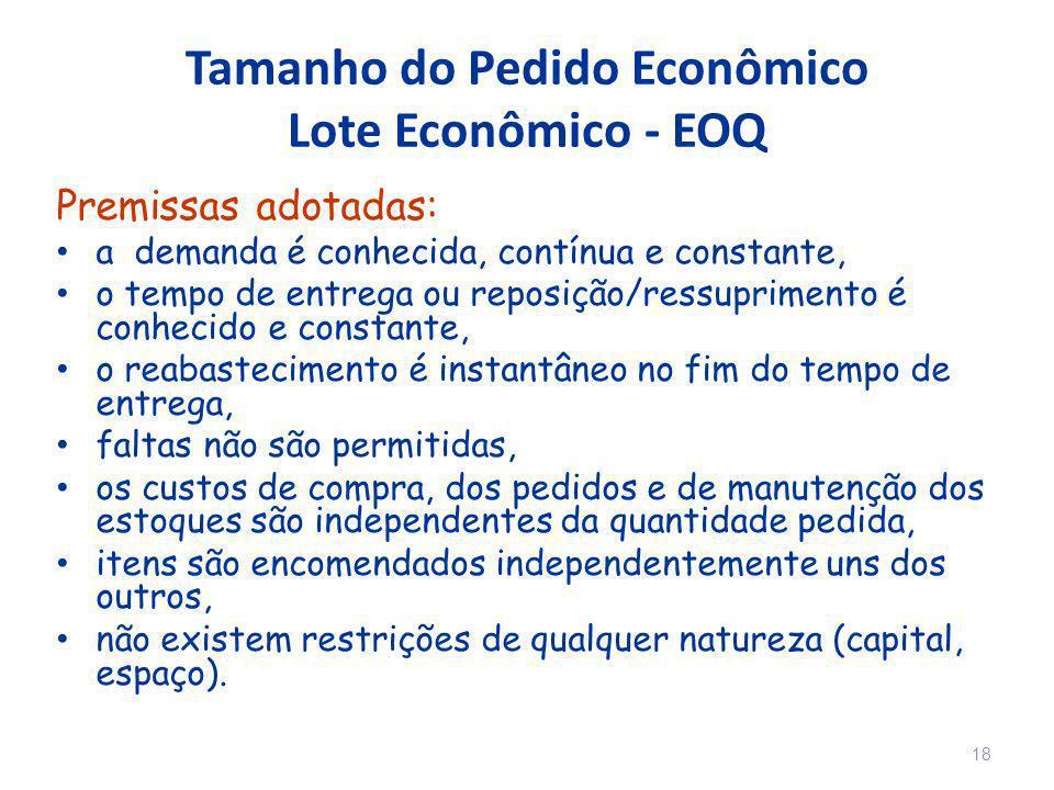 Tamanho do Pedido Econômico Lote Econômico - EOQ