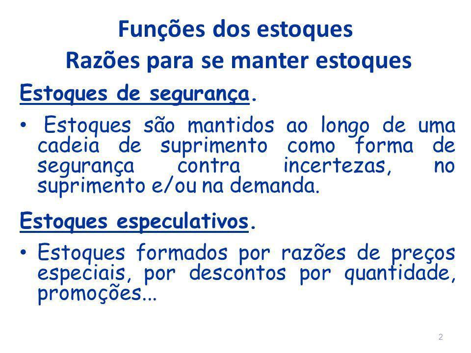 Funções dos estoques Razões para se manter estoques