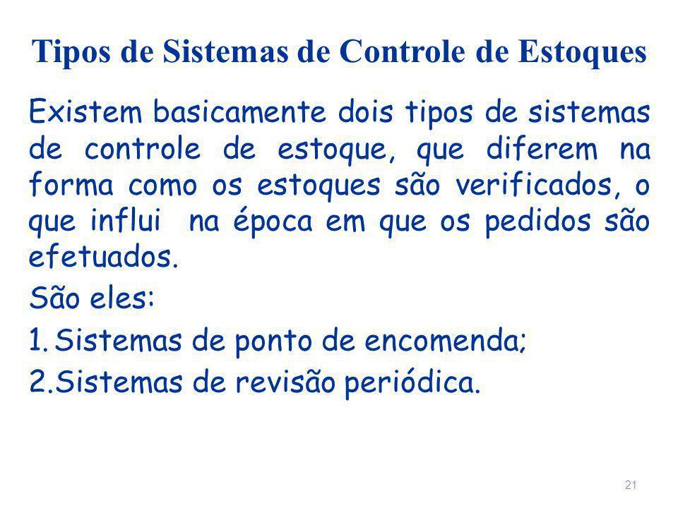 Tipos de Sistemas de Controle de Estoques