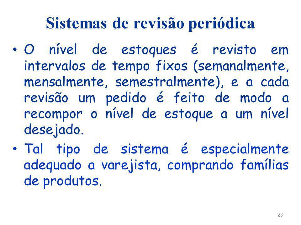 Sistemas de revisão periódica