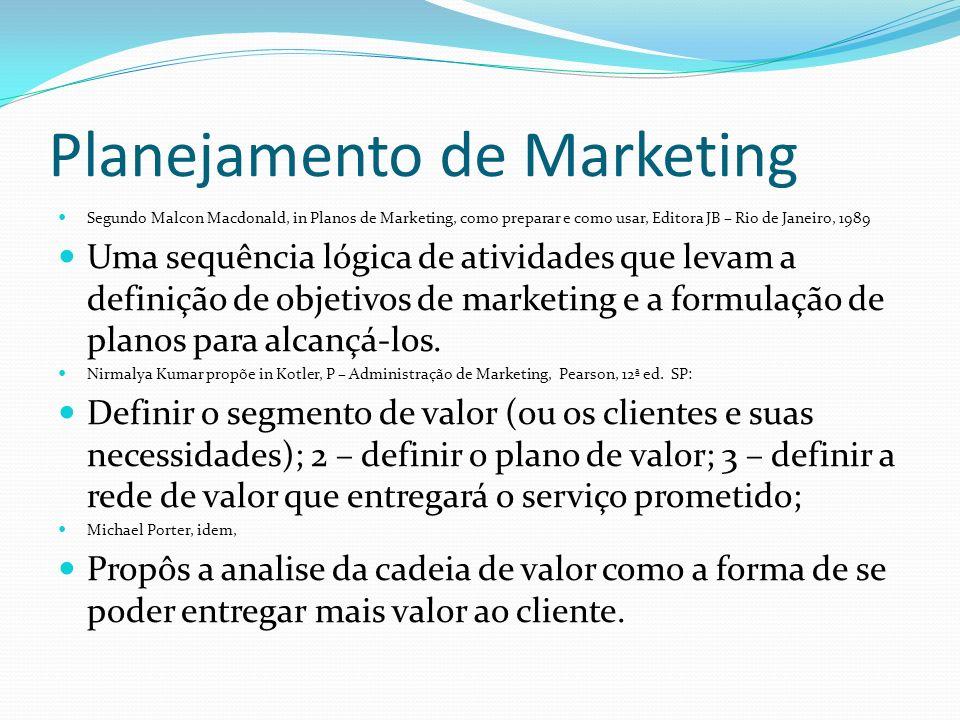 Planejamento de Marketing