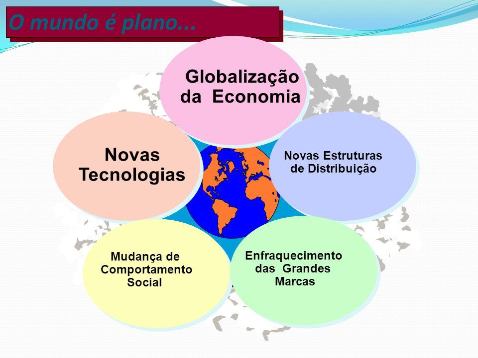 O mundo é plano... Globalização da Economia Novas Tecnologias