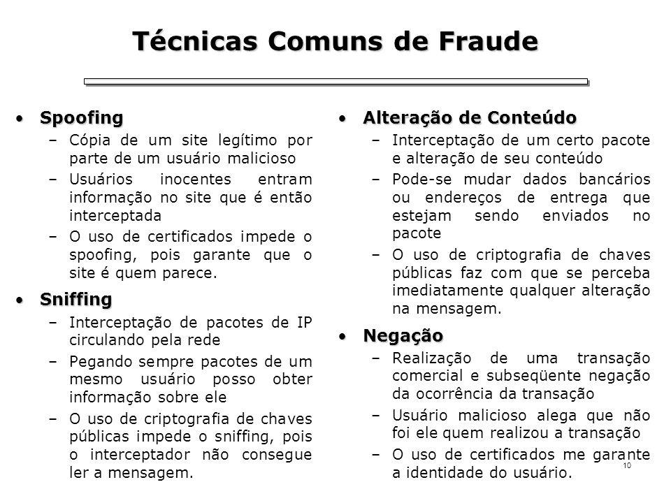 Técnicas Comuns de Fraude