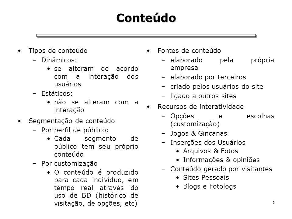 Conteúdo Tipos de conteúdo Dinâmicos: