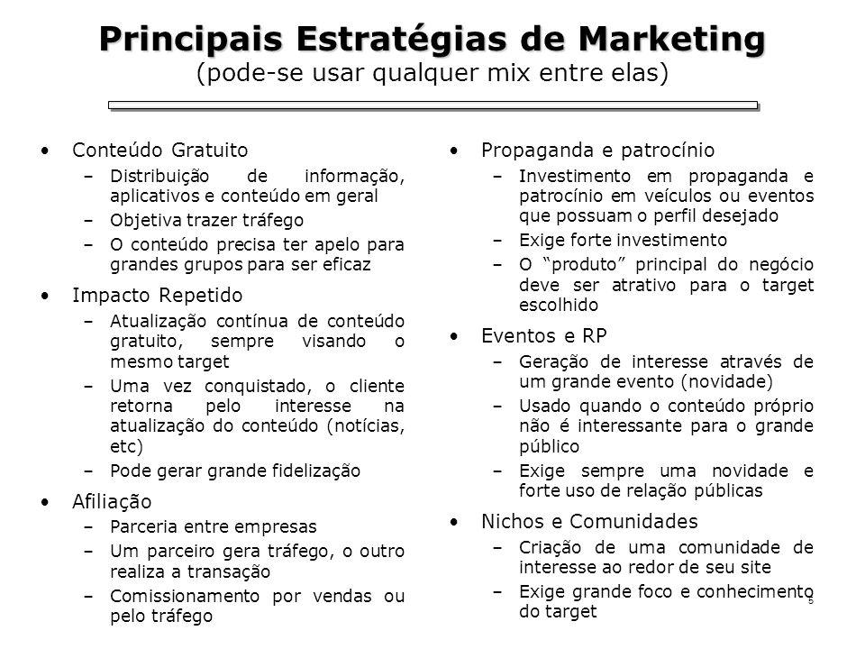 Principais Estratégias de Marketing (pode-se usar qualquer mix entre elas)