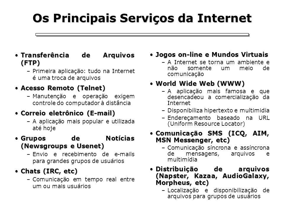 Os Principais Serviços da Internet