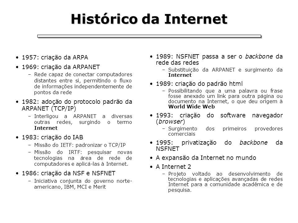 Histórico da Internet 1957: criação da ARPA 1969: criação da ARPANET