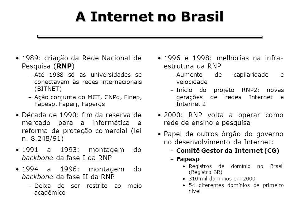 A Internet no Brasil 1989: criação da Rede Nacional de Pesquisa (RNP)