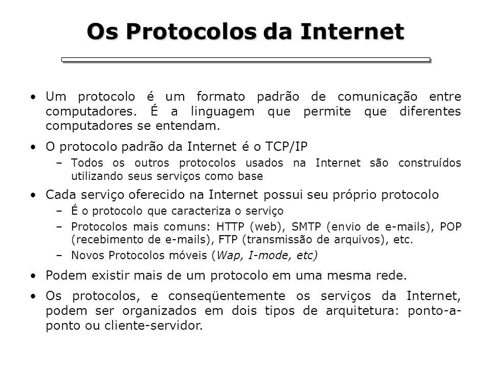 Os Protocolos da Internet