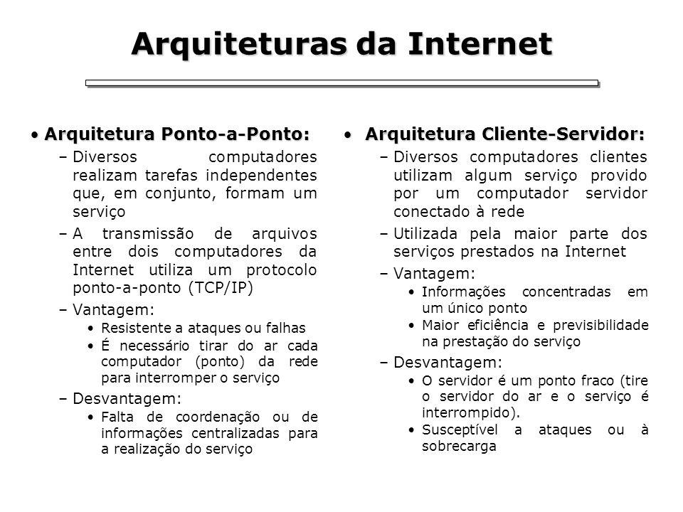 Arquiteturas da Internet