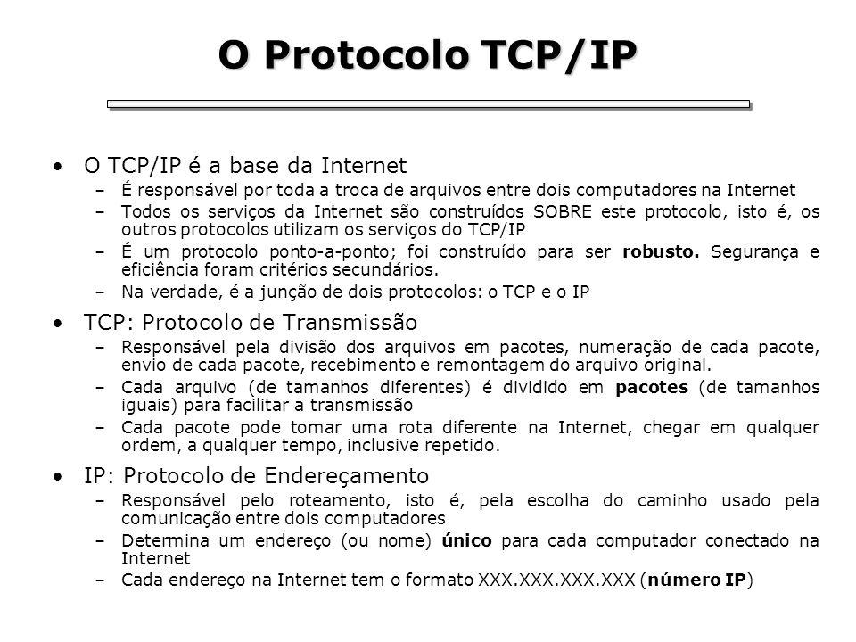 O Protocolo TCP/IP O TCP/IP é a base da Internet