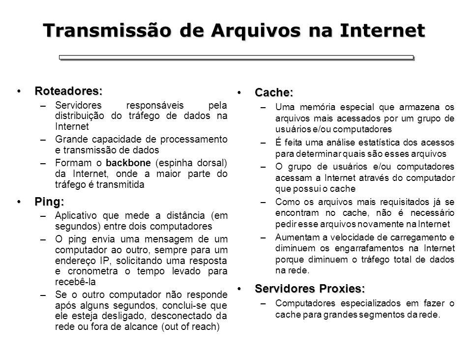 Transmissão de Arquivos na Internet