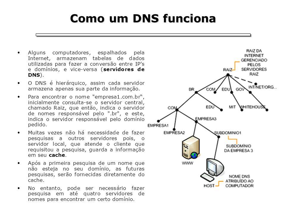 Como um DNS funciona