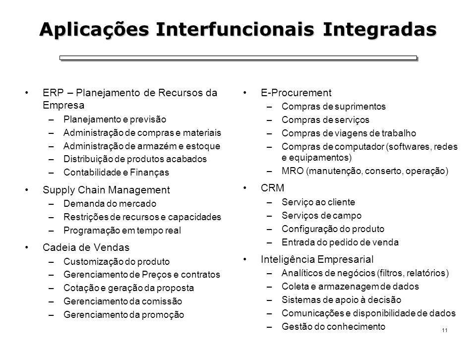 Aplicações Interfuncionais Integradas