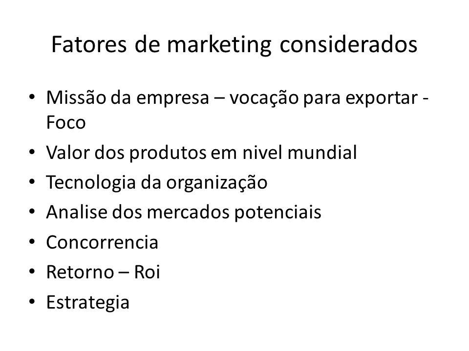 Fatores de marketing considerados