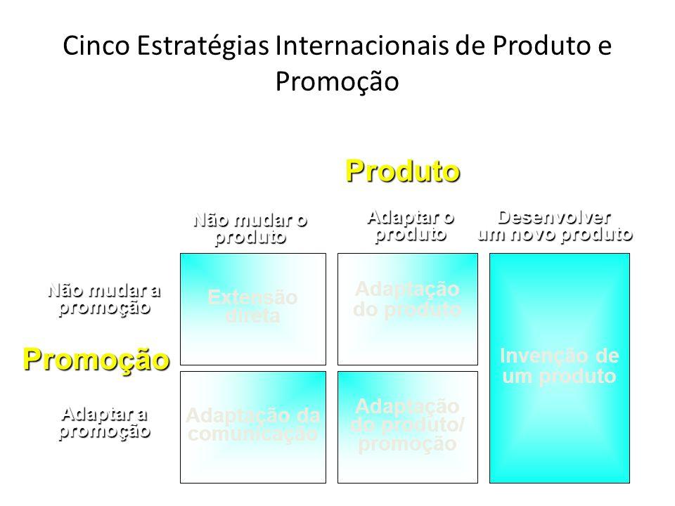 Cinco Estratégias Internacionais de Produto e Promoção