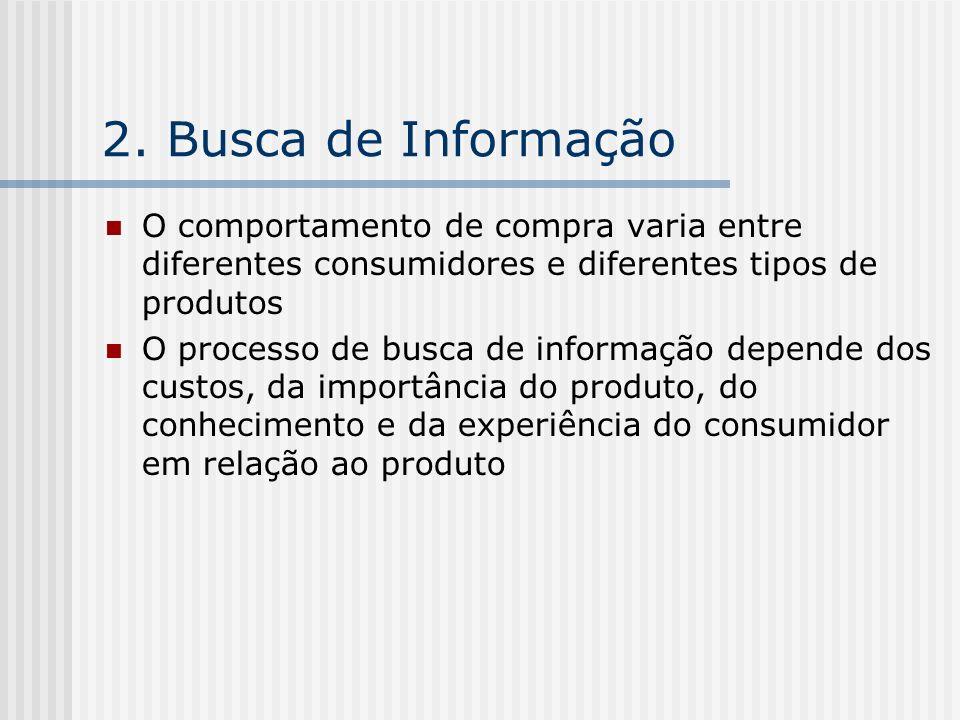 2. Busca de Informação O comportamento de compra varia entre diferentes consumidores e diferentes tipos de produtos.