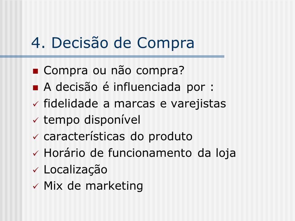 4. Decisão de Compra Compra ou não compra
