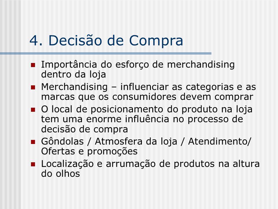 4. Decisão de Compra Importância do esforço de merchandising dentro da loja.