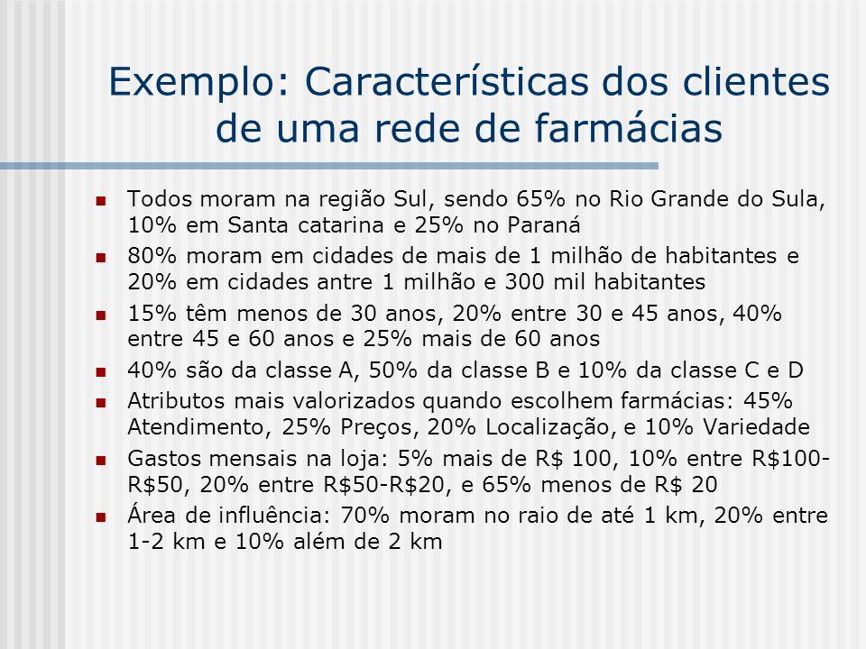 Exemplo: Características dos clientes de uma rede de farmácias
