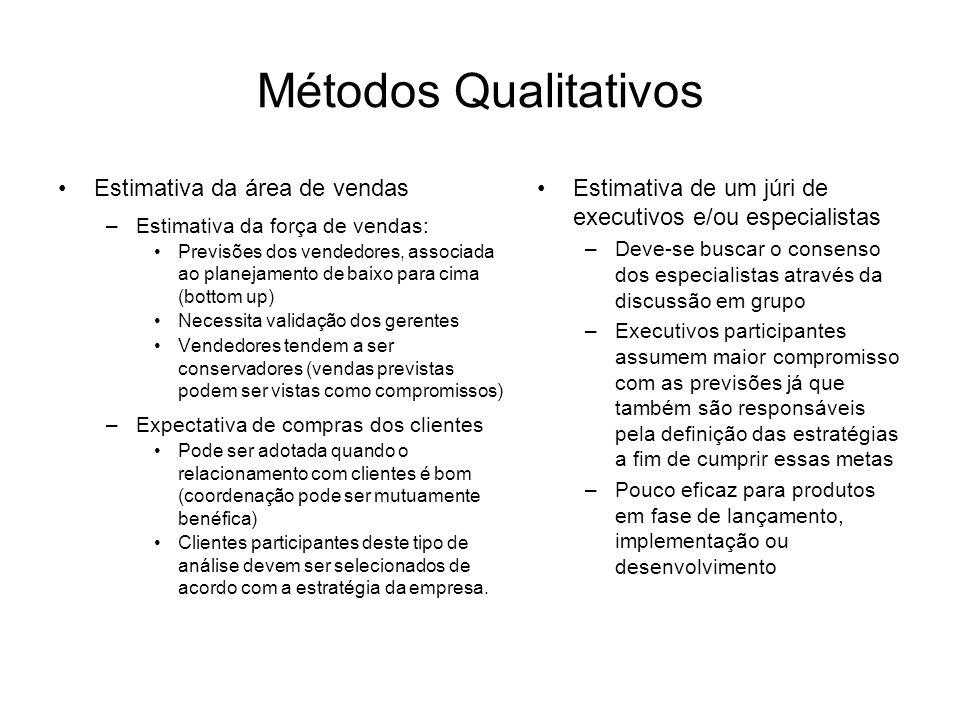 Métodos Qualitativos Estimativa da área de vendas
