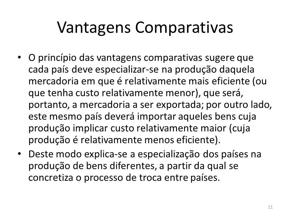 Vantagens Comparativas