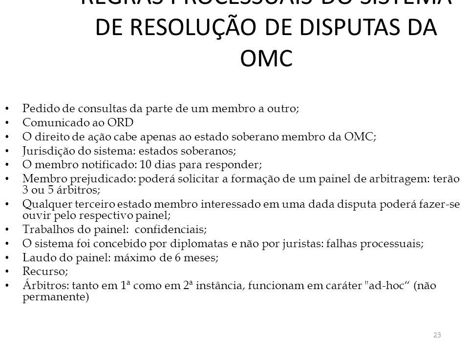REGRAS PROCESSUAIS DO SISTEMA DE RESOLUÇÃO DE DISPUTAS DA OMC
