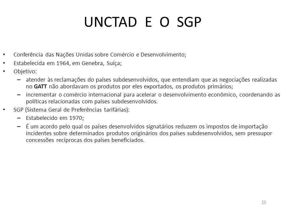 UNCTAD E O SGP Conferência das Nações Unidas sobre Comércio e Desenvolvimento; Estabelecida em 1964, em Genebra, Suíça;