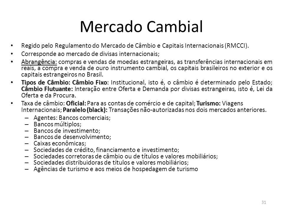 Mercado Cambial Regido pelo Regulamento do Mercado de Câmbio e Capitais Internacionais (RMCCI). Corresponde ao mercado de divisas internacionais;