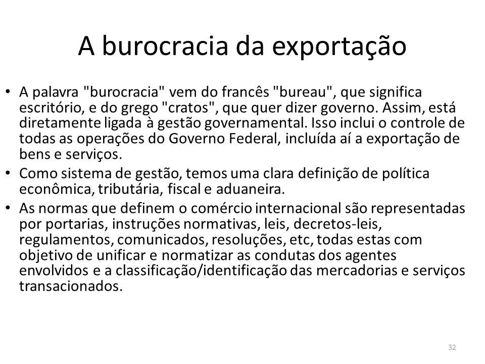 A burocracia da exportação