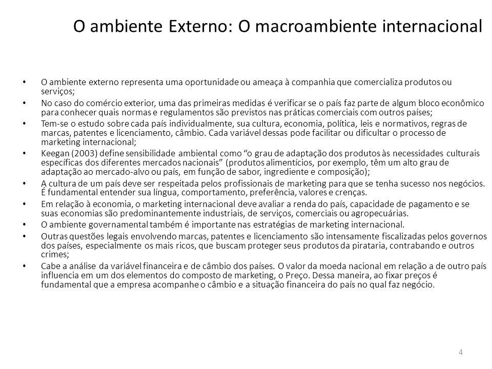 O ambiente Externo: O macroambiente internacional