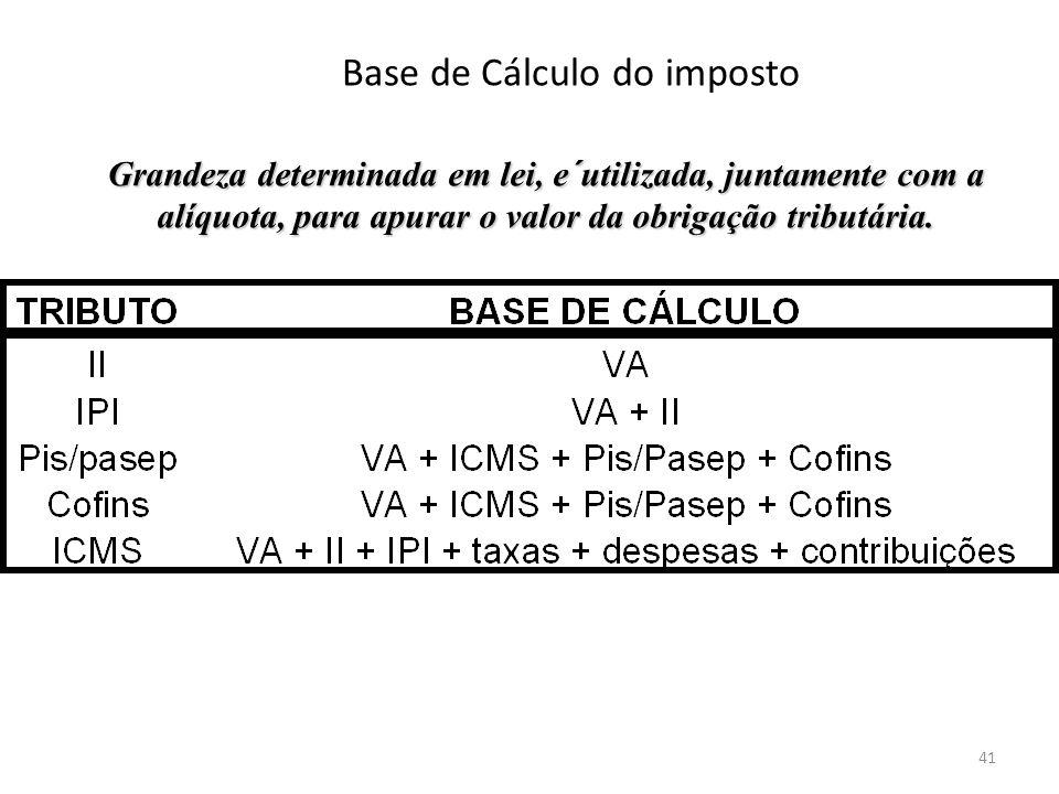 Base de Cálculo do imposto