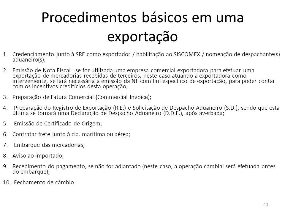 Procedimentos básicos em uma exportação
